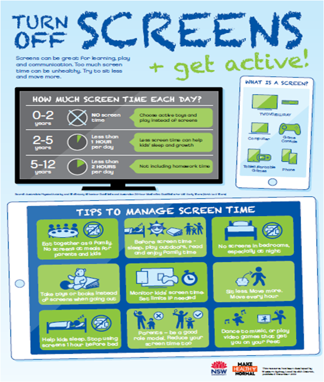 TURN OFF SCREENS info new