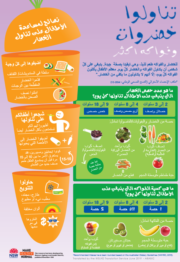 arabic veg new
