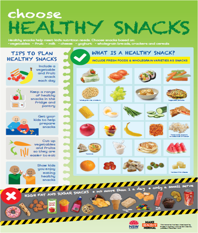 choose snacks info new
