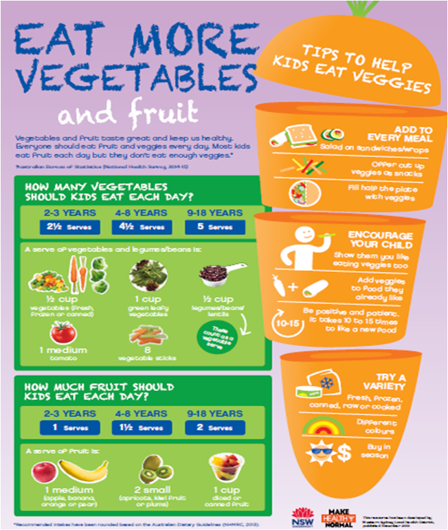 eat fruit and veg info new