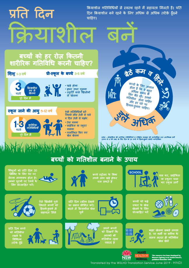 hindi active infographic