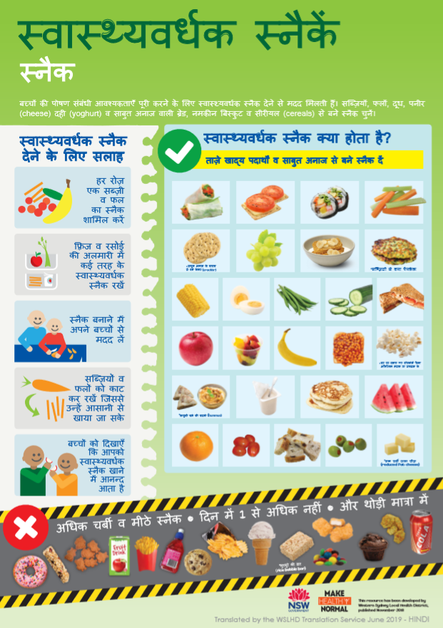 hindi snacks infographic