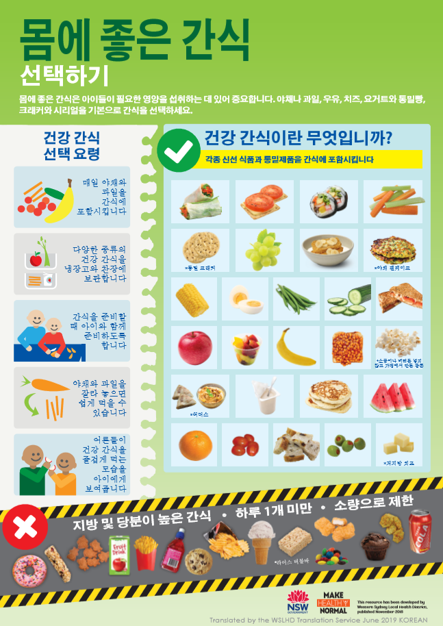 korean snacks infographic