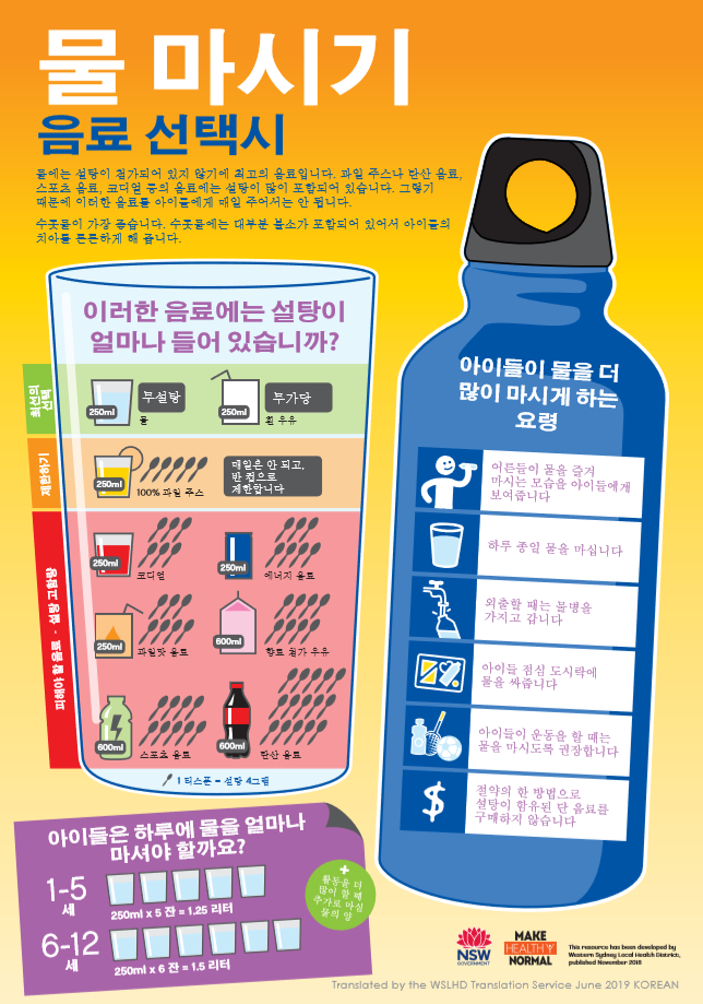 korean water infographic