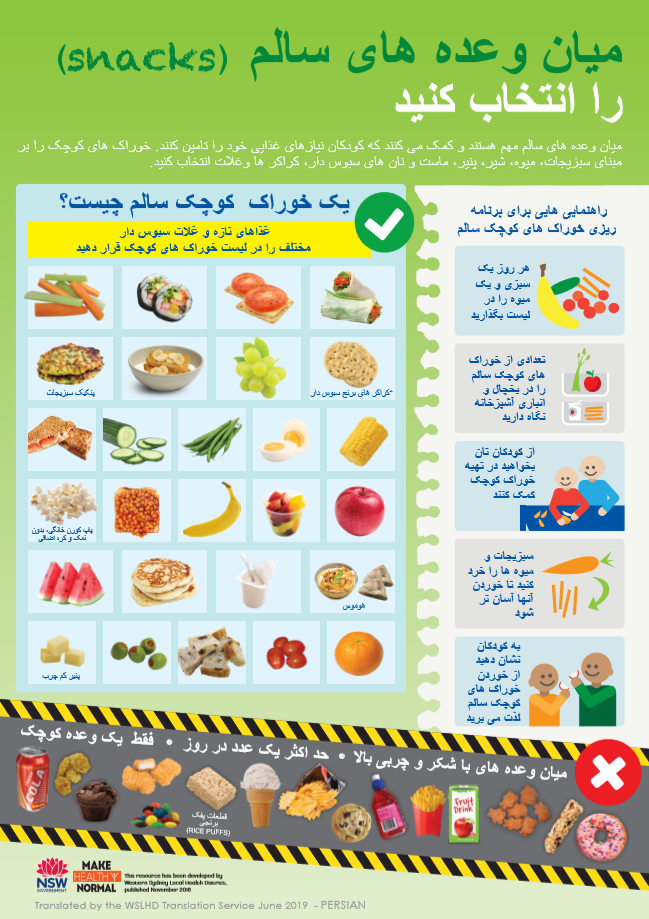 persian snacks infographics