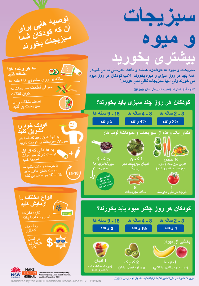 persian veg infographics