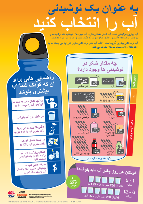persian water infographics