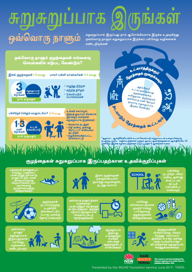 tamil active infographic