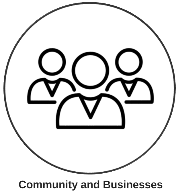 community and business form