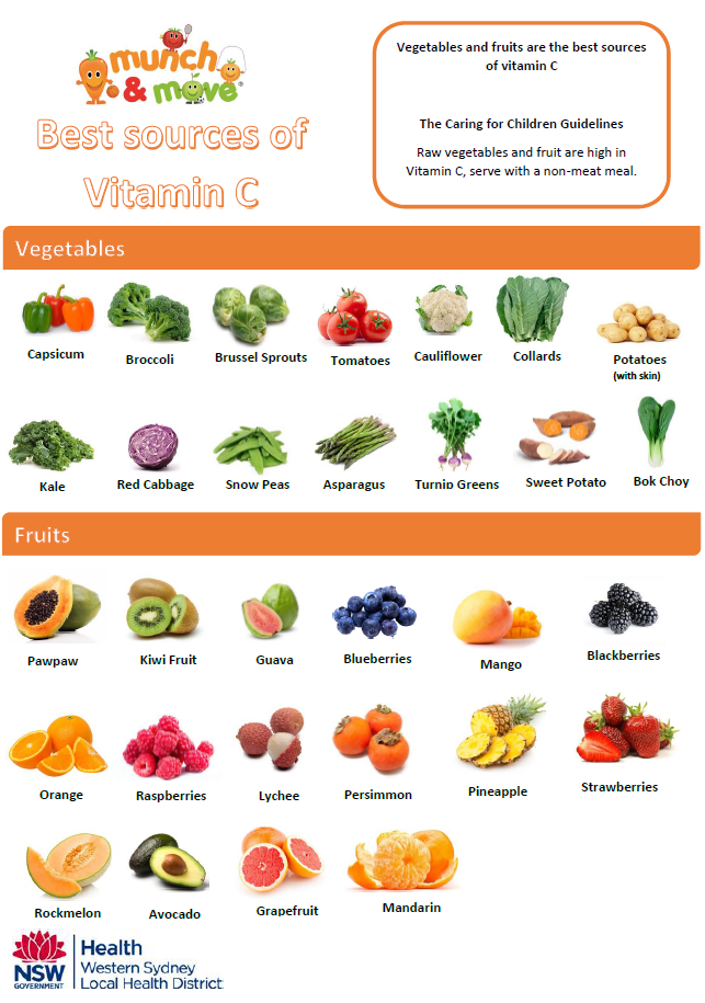 best sources of Vitamin C factsheet
