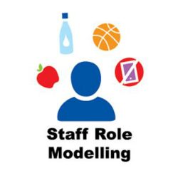 staff role modelling 243x243